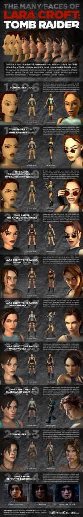 Tomb-Raider-Infographic
