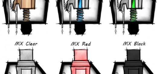 Cherry MX Schalter