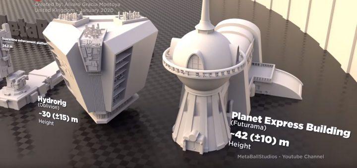 Gebäude im Größenvergleich